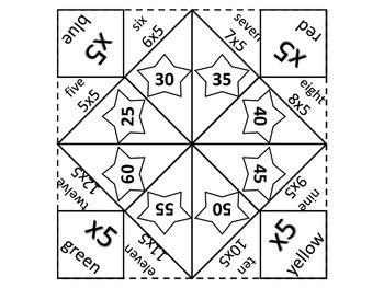 Multiplication Fortune Teller X5