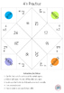 Multiplication Fortune Tellers 4's - Basic Facts Practice
