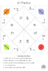 Multiplication Fortune Tellers 6's - Basic Facts Practice