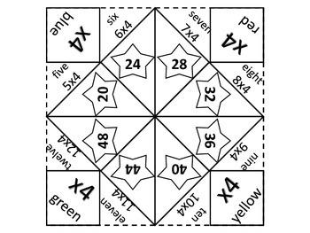 Multiplication Fortune teller X4