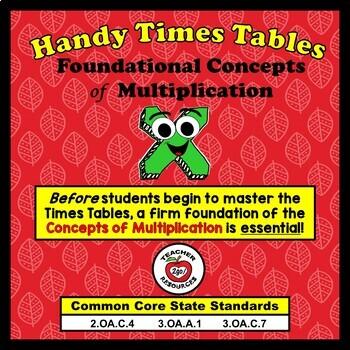 MULTIPLICATION FOUNDATIONS BUNDLE - The Handy Hands Way!