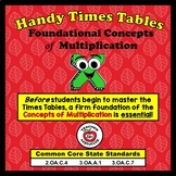 Times Tables Foundation Set - The Handy Hands Way!