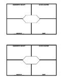 Multiplication Frayer (editable)