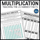 Multiplication Memorization FREE