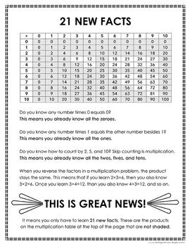 Multiplication Memorization FREE