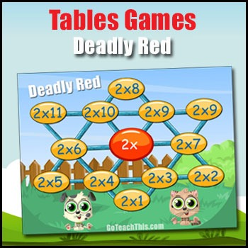 Multiplication Game - 2 Times Table to 12 Times Table - De