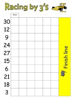 Multiplication Game - 3 X Table