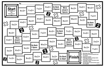 Multiplication Game Board for X2 Facts