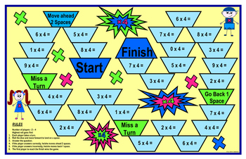 Multiplication Game Board for X4 Facts