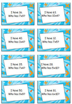 'MULTIPLICATION GAME' - I Have…Who Has? – 'Easy' Multiplication Facts Game