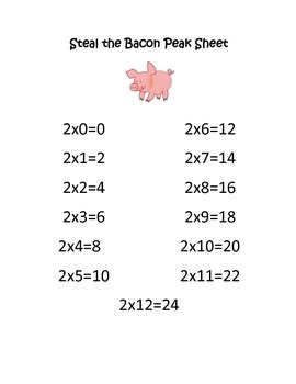 Multiplication Game Package: Times Tables 2-12
