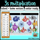 Multiplication Game: Three Times Table Knock-out
