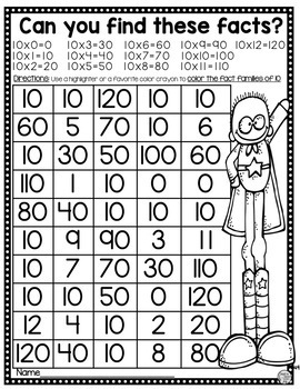 Multiplication Facts Activities and Games for the Factor 10