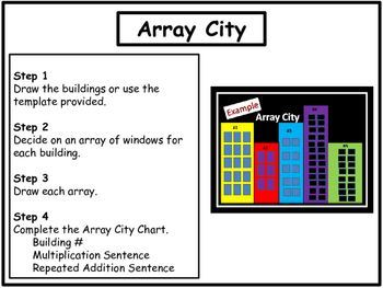 Multiplication: Games, Array Project, Centers, and Printables