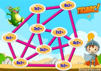 Multiplication Games -  2x, 3x, 4x, 5x & 10x - Triarc -  M