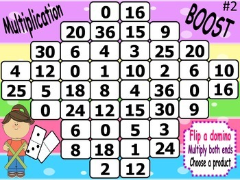Multiplication Games Using Dominoes is Hands-On Fun!
