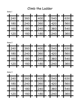 Multiplication Games, Worksheets, and Lesson Plans