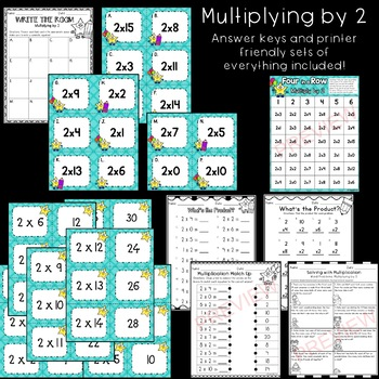 Multiplication Games/Activities (Multiply by 2, 5, & 10)