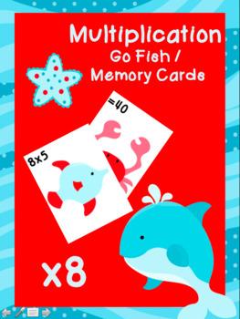 Multiplication Go Fish Card BUNDLE: 1-12
