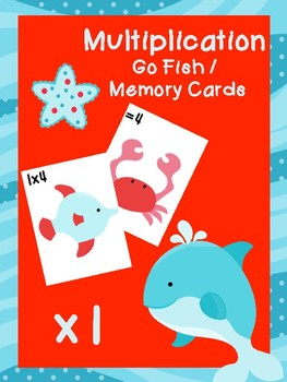 Multiplication Go Fish Cards: x1