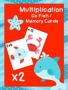 Multiplication Go Fish Cards: x2