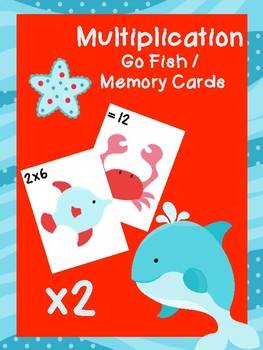 Multiplication Go Fish Cards: x2