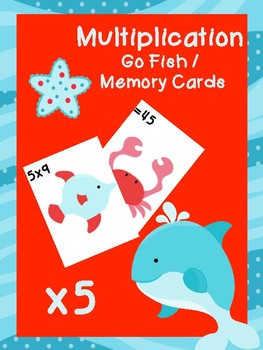 Multiplication Go Fish Cards: x5