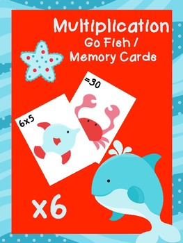 Multiplication Go Fish Cards: x6
