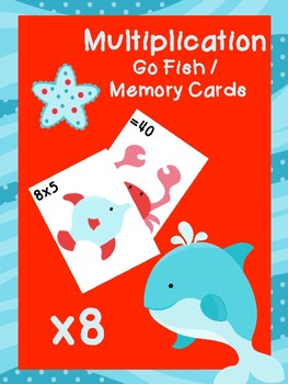 Multiplication Go Fish Cards: x8