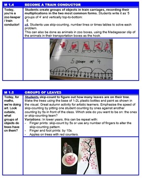 Multiplication Unit Plan Grade Prep / K 1 & 2 Materials Maths with 50+ Lessons