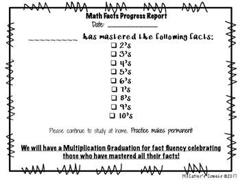 Multiplication Graduation for Fact Fluency