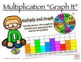 "Multiplication ""Graph It"""