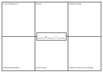 Multiplication Graphic Organiser