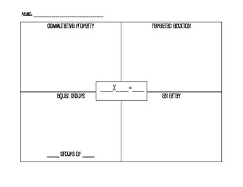 Multiplication Graphic Organizer