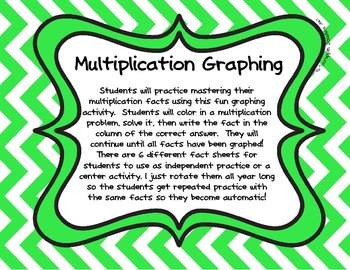 Multiplication Graphing