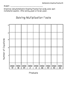 Multiplication Graphing Practice FREEBIE!