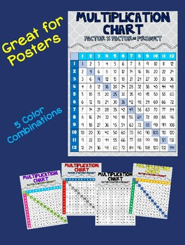 Multiplication Grid Posters