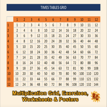 graphic relating to Multiplication Grid Printable identify Multiplication Grid, Workouts, Worksheets Printables