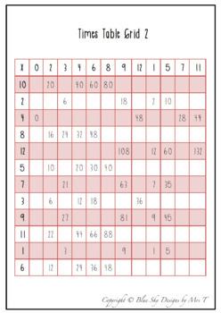 Multiplication Grid Practice