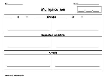 Multiplication-Groups, Repeated Addition, & Arrays