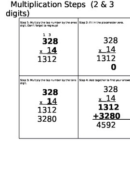 Multiplication Guide