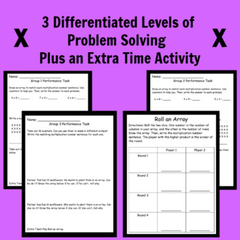 Multiplication Guided Math Lessons