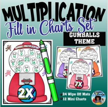 Multiplication Gumball Fun Set