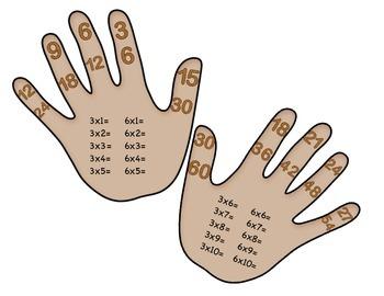 Multiplication Hands