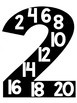 Multiplication Help- Hanging Signs