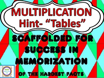 #backtoschool Multiplication Hint-Tables for the Toughest Facts