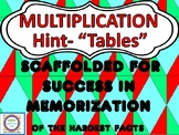 Multiplication Hint-Tables for the Toughest Facts