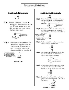 Multiplication How To Guide