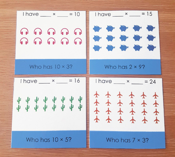 Multiplication I Have, Who Has - Math Game