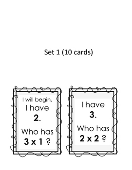 Multiplication I Have, Who Has - Single Digit Multiplication